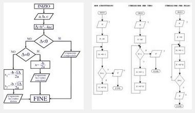 Come funziona l'algoritmo deporta-insegnanti /img/algoritmi-vs-insegnanti.png