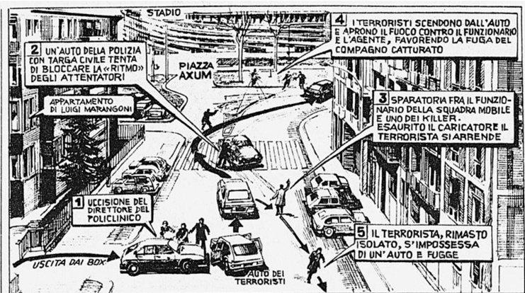 Luigi Marangoni: una storia dagli anni di piombo /img/marangoni-agguato.jpg